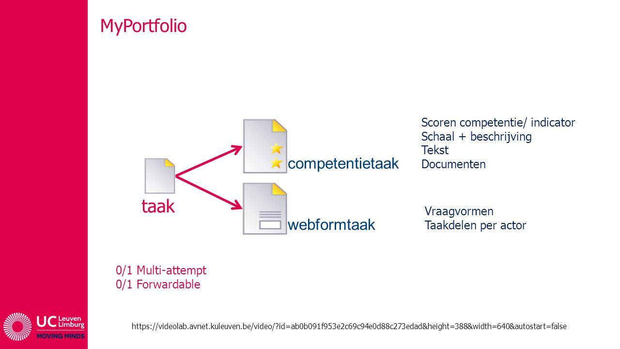 MyPortfolio taak competentietaak webformtaak 0/1 Multi-attempt 0/1 Forwardable Scoren competentie/ indicator Schaal + beschrijving Tekst Documenten Vr