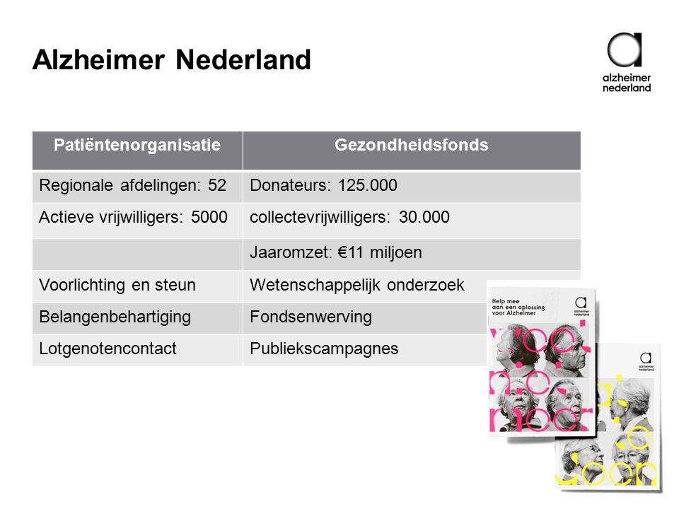 Dan D d Alzheimer Nederland PatiëntenorganisatieGezondheidsfonds Regionale afdelingen: 52Donateurs: 125.000 Actieve vrijwilligers: 5000collectevrijwil
