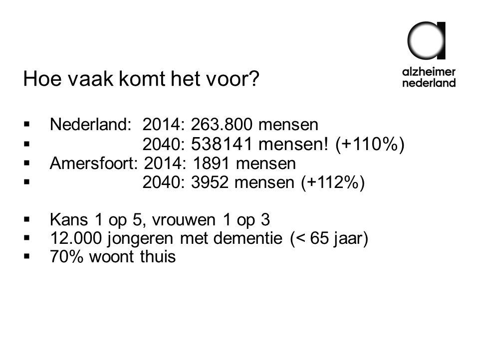 Hoe vaak komt het voor?  Nederland: 2014: 263.800 mensen  2040: 538141 mensen! (+110%)  Amersfoort: 2014: 1891 mensen  2040: 3952 mensen (+112%) 