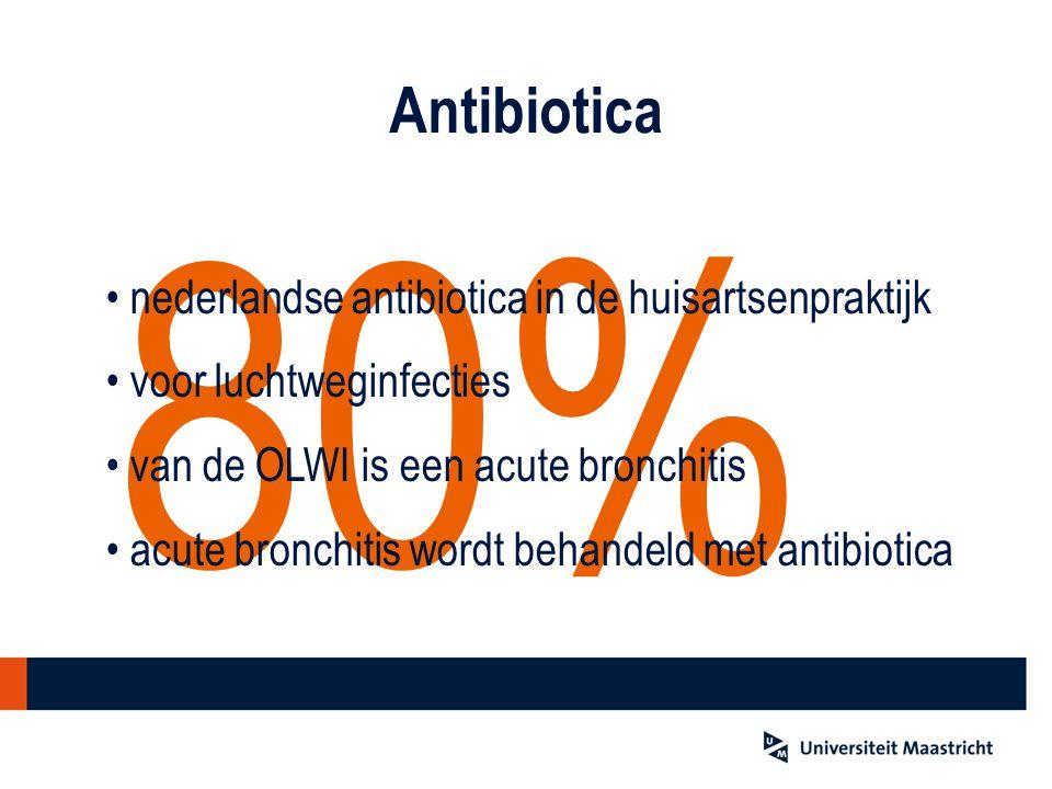 Antibiotica 80% nederlandse antibiotica in de huisartsenpraktijk voor luchtweginfecties van de OLWI is een acute bronchitis acute bronchitis wordt beh