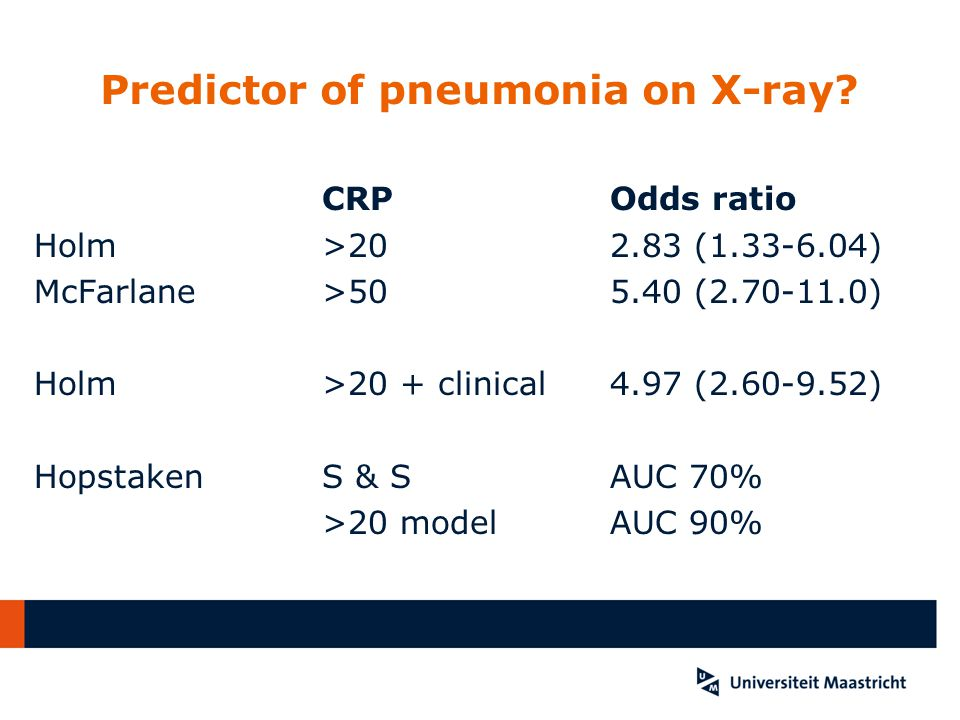 Predictor of pneumonia on X-ray.