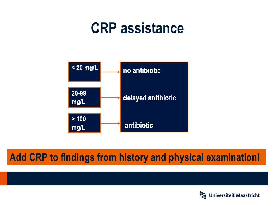 CRP assistance < 20 mg/L 20-99 mg/L > 100 mg/L no antibiotic delayed antibiotic antibiotic Add CRP to findings from history and physical examination!