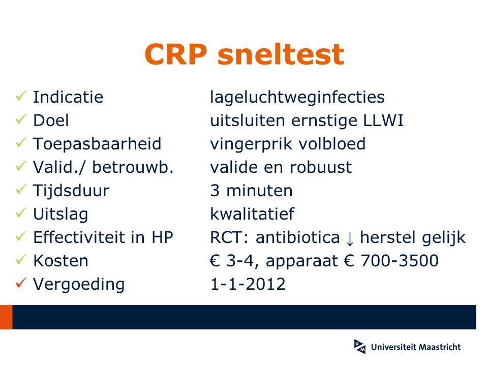 CRP sneltest Indicatielageluchtweginfecties Doeluitsluiten ernstige LLWI Toepasbaarheidvingerprik volbloed Valid./ betrouwb.valide en robuust Tijdsduu
