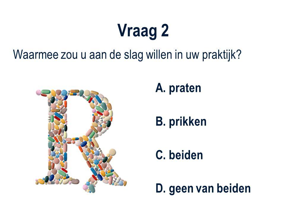 Vraag 2 Waarmee zou u aan de slag willen in uw praktijk.
