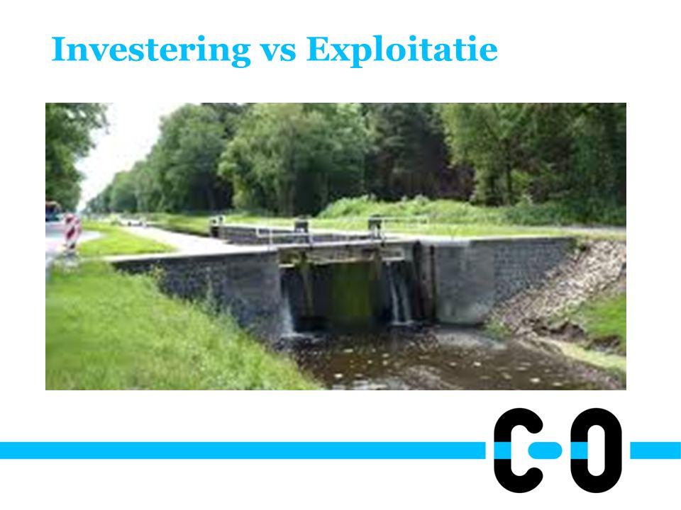 Investering vs Exploitatie