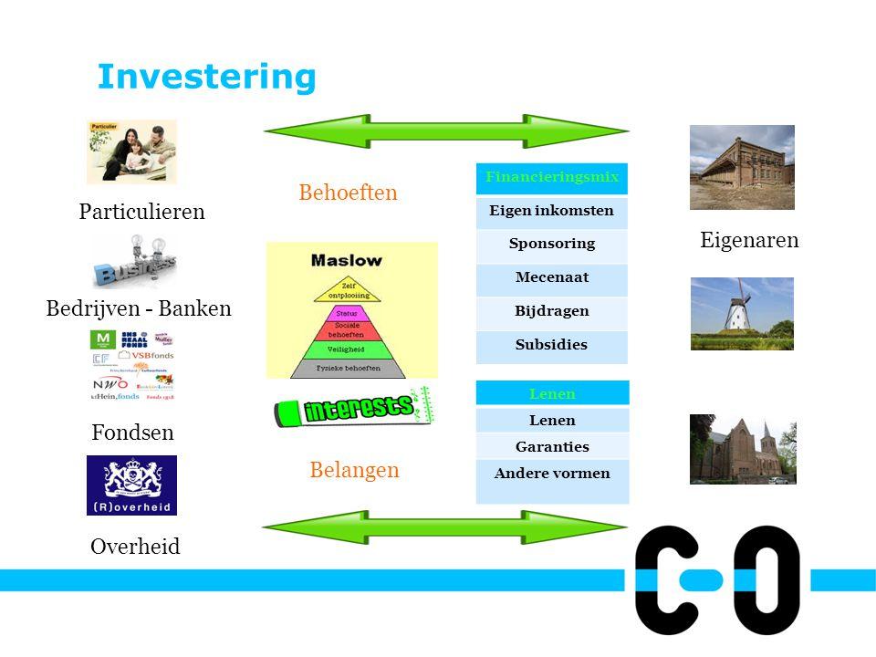 Investering Behoeften Belangen Financieringsmix Eigen inkomsten Sponsoring Mecenaat Bijdragen Subsidies Lenen Garanties Andere vormen Particulieren Bedrijven - Banken Fondsen Overheid Eigenaren