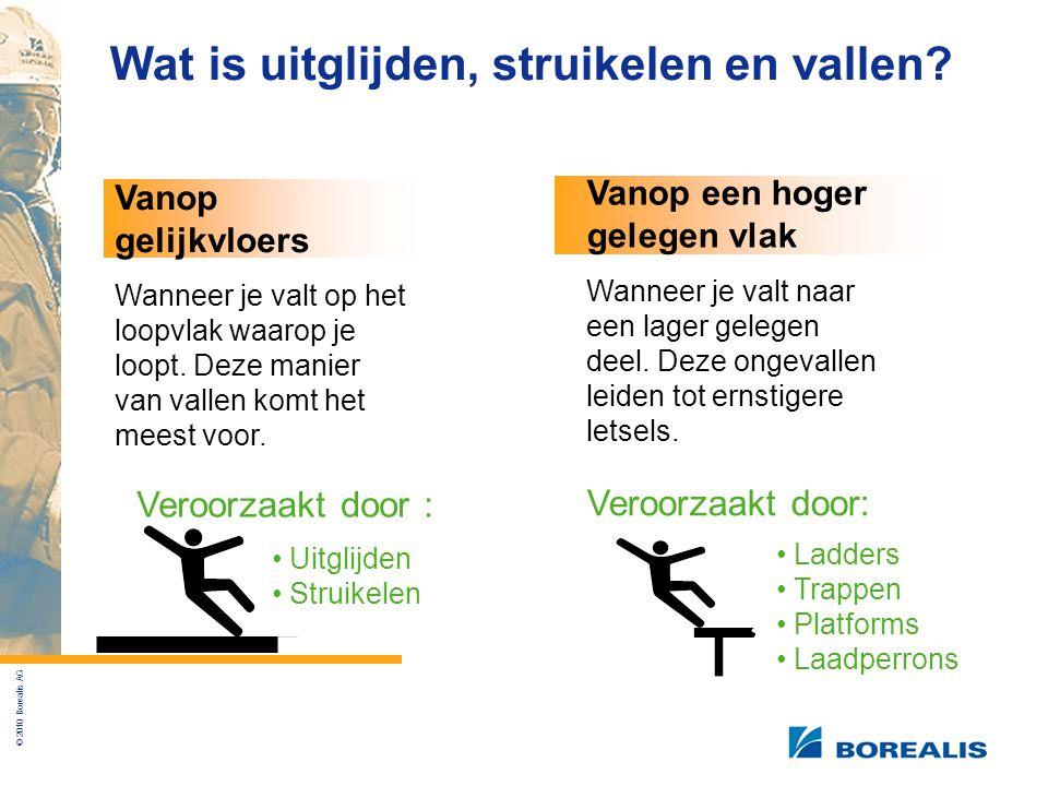© 2010 Borealis AG Wat is uitglijden, struikelen en vallen.