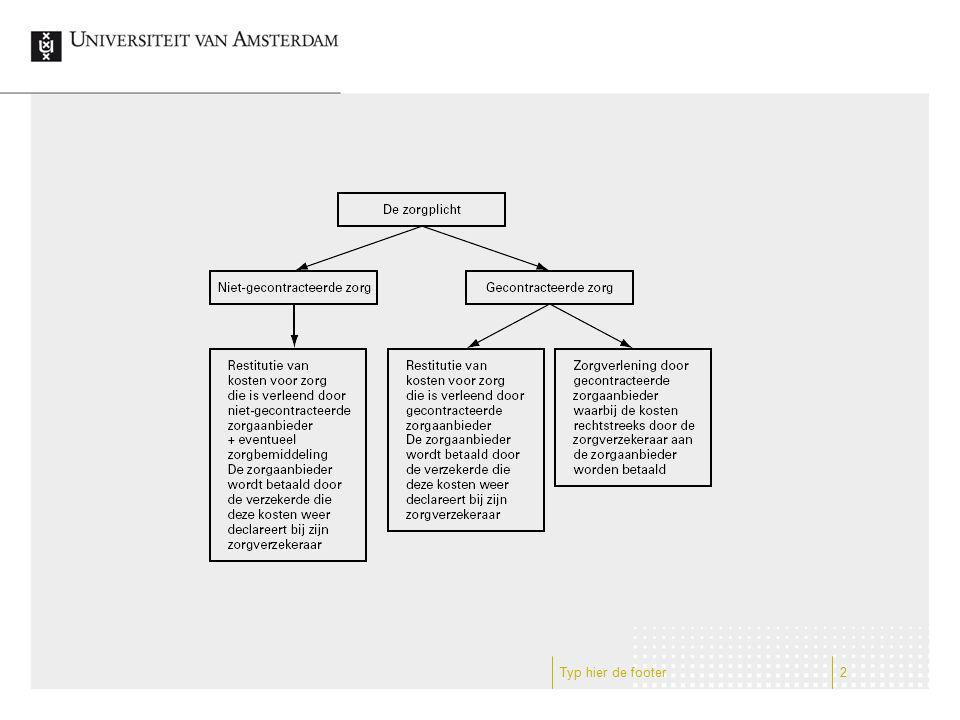 De rechtsverhouding tussen partijen in de zorg De rechtsverhouding tussen partijen bij zorgverlening (patiënt, zorgaanbieder/verlener en zorgverzekeraar) kan worden gekarakteriseerd als een meerpartijenverhouding, althans een stelsel van samenhangende overeenkomsten, die deels bestuursrechtelijk (Zvw, Wet marktordening in de zorg), deels privaatrechtelijk (Zvw en WGBO/BW Boek 6) van aard is.
