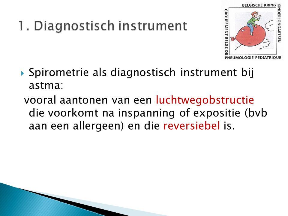  Spirometrie als diagnostisch instrument bij astma: vooral aantonen van een luchtwegobstructie die voorkomt na inspanning of expositie (bvb aan een a