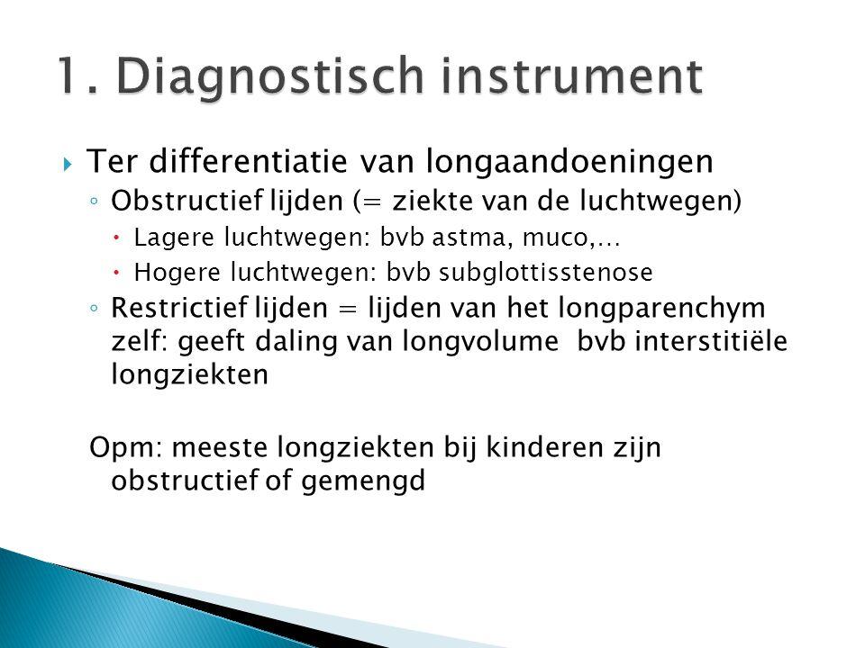  Ter differentiatie van longaandoeningen ◦ Obstructief lijden (= ziekte van de luchtwegen)  Lagere luchtwegen: bvb astma, muco,…  Hogere luchtwegen