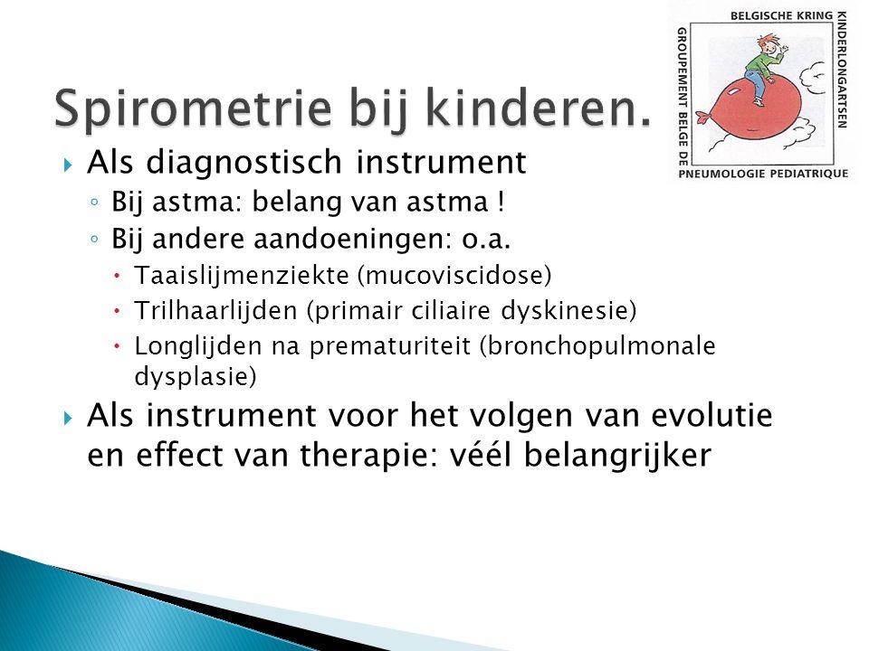  Als diagnostisch instrument ◦ Bij astma: belang van astma ! ◦ Bij andere aandoeningen: o.a.  Taaislijmenziekte (mucoviscidose)  Trilhaarlijden (pr