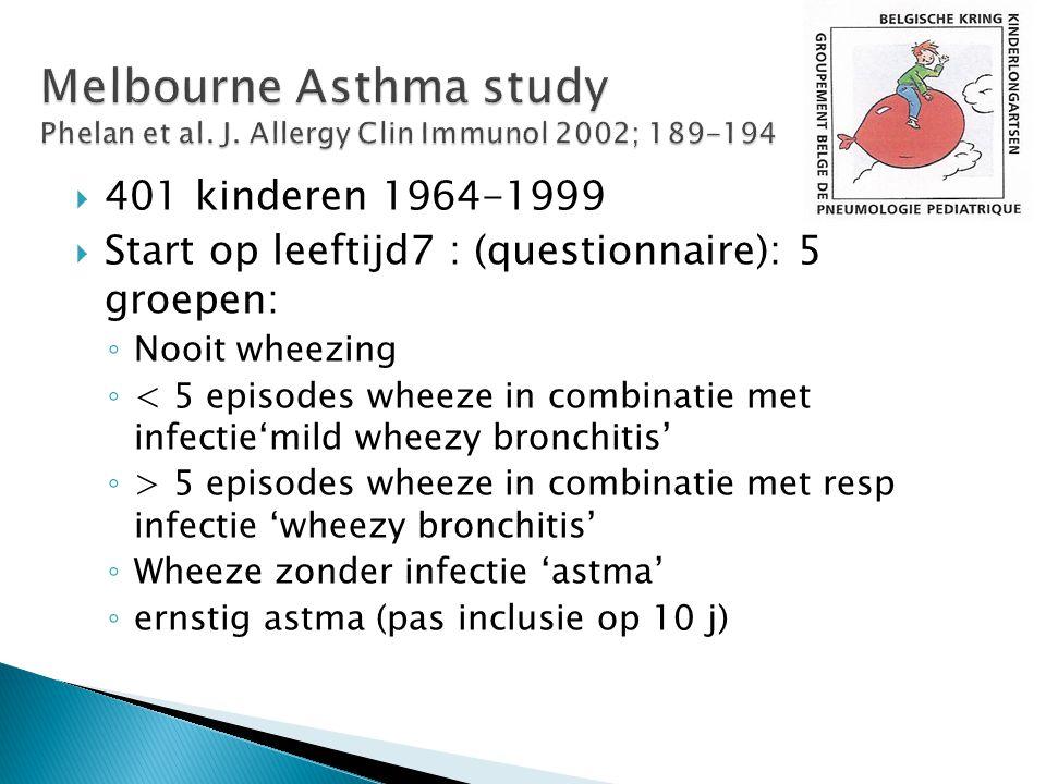  Outcome: 42 jaar ◦ no recent asthma (geen wheeze de laatste 3j) ◦ Infrequent asthma (wheeze tijdens de laatste 3 j, maar niet tijdens de laatste 3 maanden) ◦ Frequent asthma (wheeze minder dan 1/week) ◦ Persistent asthma (wheeze minstens elke week)