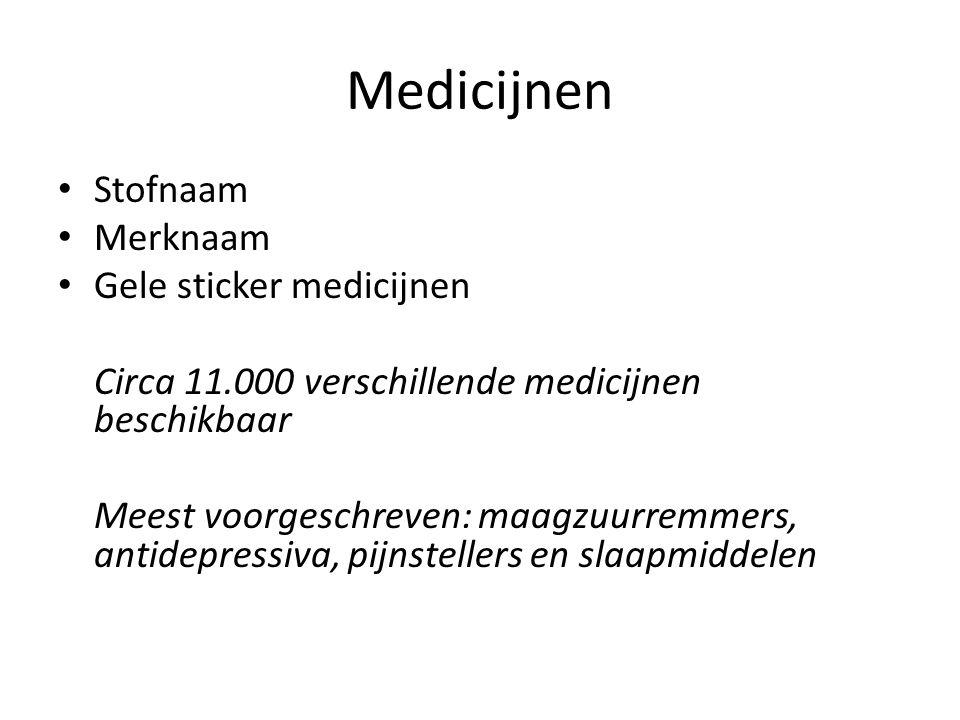 Medicijnen Stofnaam Merknaam Gele sticker medicijnen Circa 11.000 verschillende medicijnen beschikbaar Meest voorgeschreven: maagzuurremmers, antidepr