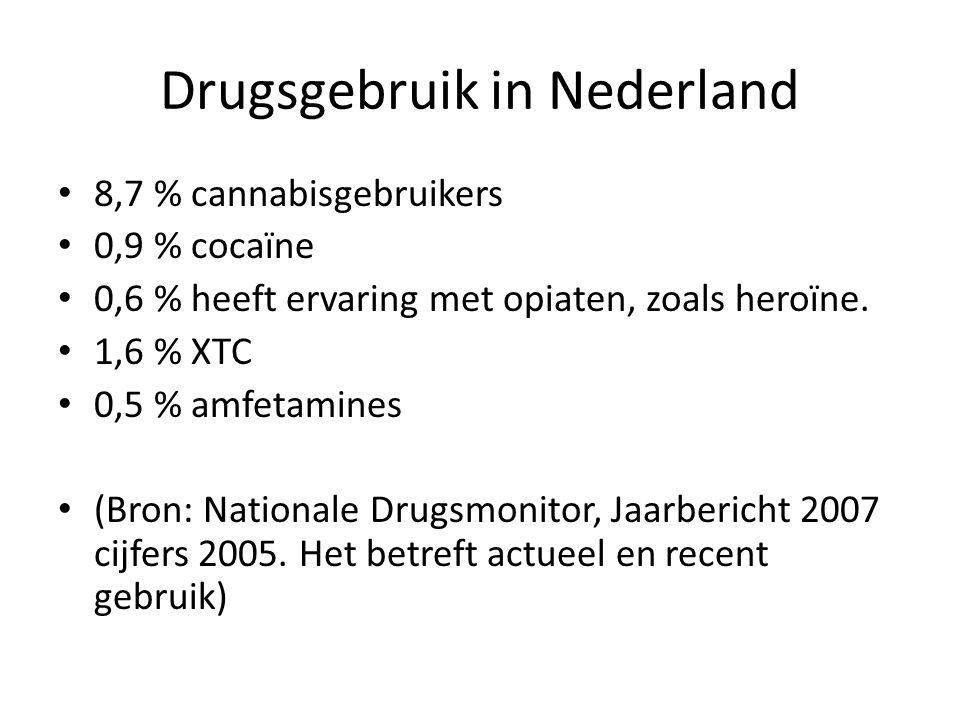 Drugsgebruik in Nederland 8,7 % cannabisgebruikers 0,9 % cocaïne 0,6 % heeft ervaring met opiaten, zoals heroïne. 1,6 % XTC 0,5 % amfetamines (Bron: N