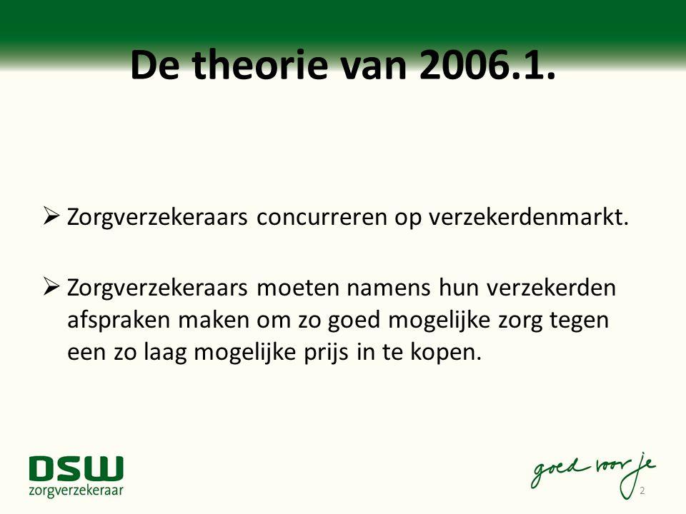 De theorie van 2006.1.  Zorgverzekeraars concurreren op verzekerdenmarkt.  Zorgverzekeraars moeten namens hun verzekerden afspraken maken om zo goed