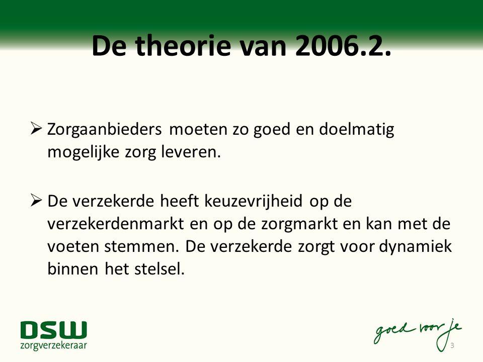 De theorie van 2006.2.  Zorgaanbieders moeten zo goed en doelmatig mogelijke zorg leveren.  De verzekerde heeft keuzevrijheid op de verzekerdenmarkt