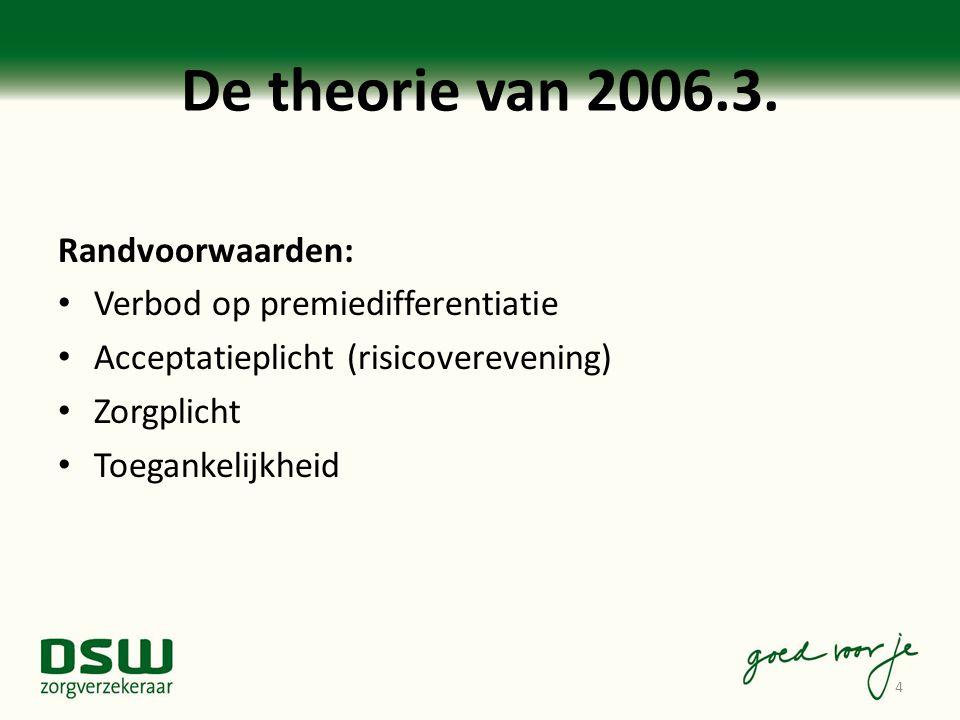 De theorie van 2006.3. Randvoorwaarden: Verbod op premiedifferentiatie Acceptatieplicht (risicoverevening) Zorgplicht Toegankelijkheid 4