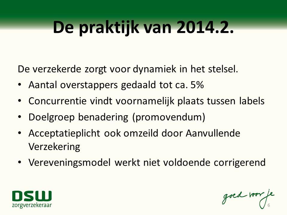 De praktijk van 2014.3.Zorgverzekeraars kopen kwalitatief de beste zorg in.