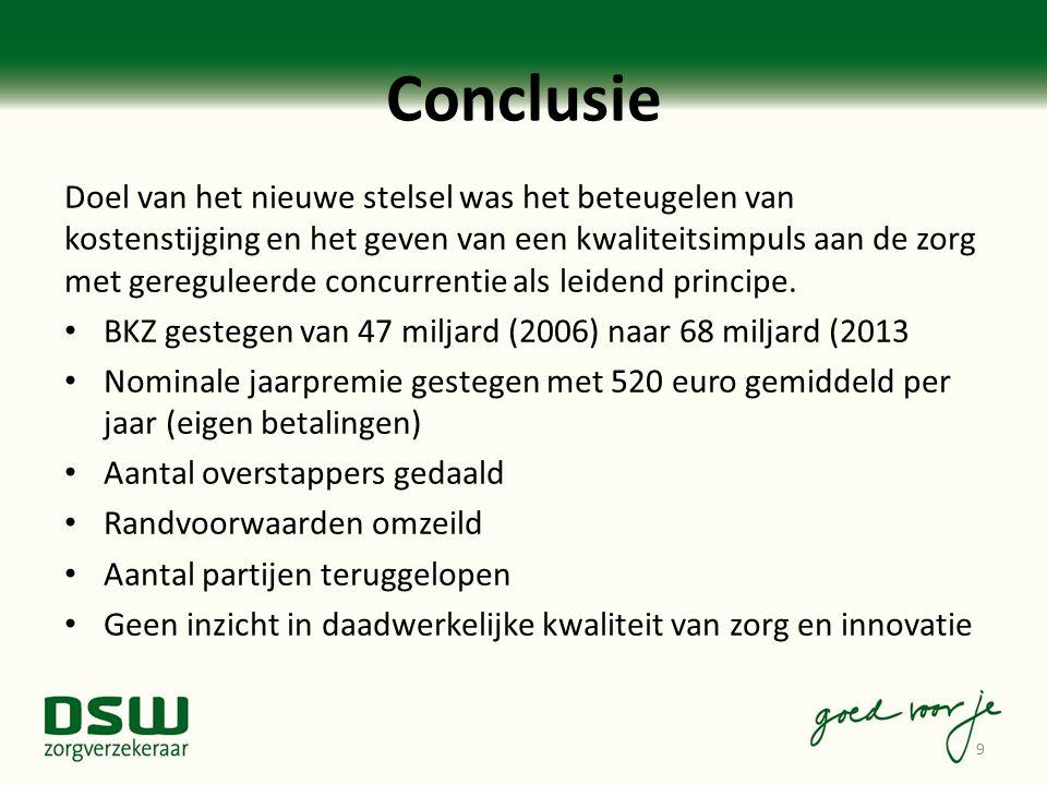 Conclusie Doel van het nieuwe stelsel was het beteugelen van kostenstijging en het geven van een kwaliteitsimpuls aan de zorg met gereguleerde concurrentie als leidend principe.