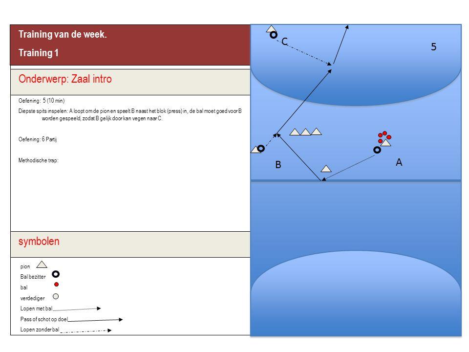 pion Bal bezitter bal verdediger Lopen met bal Pass of schot op doel Lopen zonder bal Training van de week. Training 1 Onderwerp: Zaal intro symbolen