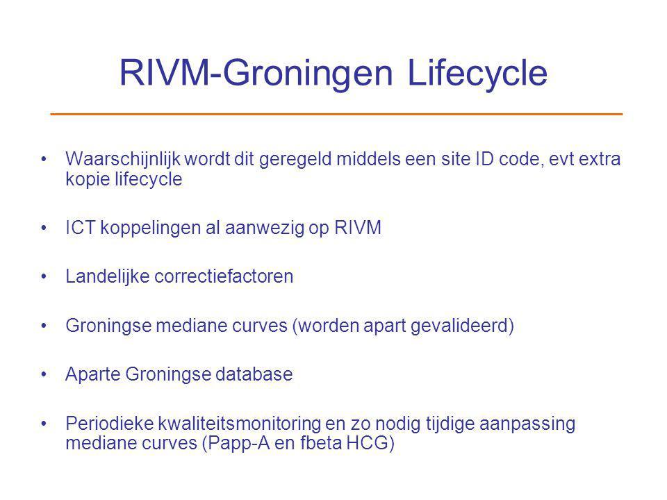 RIVM-Groningen Lifecycle Waarschijnlijk wordt dit geregeld middels een site ID code, evt extra kopie lifecycle ICT koppelingen al aanwezig op RIVM Landelijke correctiefactoren Groningse mediane curves (worden apart gevalideerd) Aparte Groningse database Periodieke kwaliteitsmonitoring en zo nodig tijdige aanpassing mediane curves (Papp-A en fbeta HCG)
