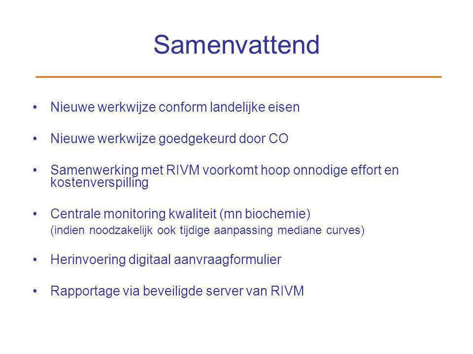 Samenvattend Nieuwe werkwijze conform landelijke eisen Nieuwe werkwijze goedgekeurd door CO Samenwerking met RIVM voorkomt hoop onnodige effort en kostenverspilling Centrale monitoring kwaliteit (mn biochemie) (indien noodzakelijk ook tijdige aanpassing mediane curves) Herinvoering digitaal aanvraagformulier Rapportage via beveiligde server van RIVM