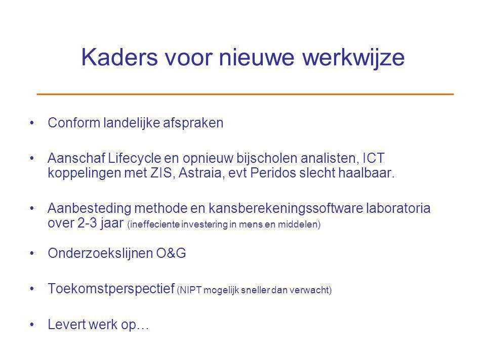 Kaders voor nieuwe werkwijze Conform landelijke afspraken Aanschaf Lifecycle en opnieuw bijscholen analisten, ICT koppelingen met ZIS, Astraia, evt Peridos slecht haalbaar.