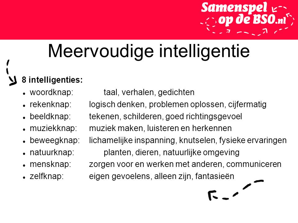Meervoudige intelligentie 8 intelligenties: woordknap: taal, verhalen, gedichten rekenknap: logisch denken, problemen oplossen, cijfermatig beeldknap: