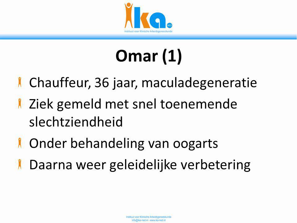 Omar (1) Chauffeur, 36 jaar, maculadegeneratie Ziek gemeld met snel toenemende slechtziendheid Onder behandeling van oogarts Daarna weer geleidelijke