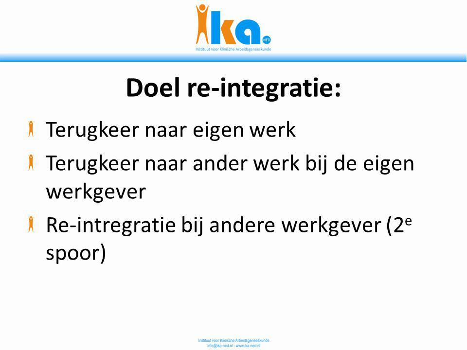 Doel re-integratie: Terugkeer naar eigen werk Terugkeer naar ander werk bij de eigen werkgever Re-intregratie bij andere werkgever (2 e spoor)