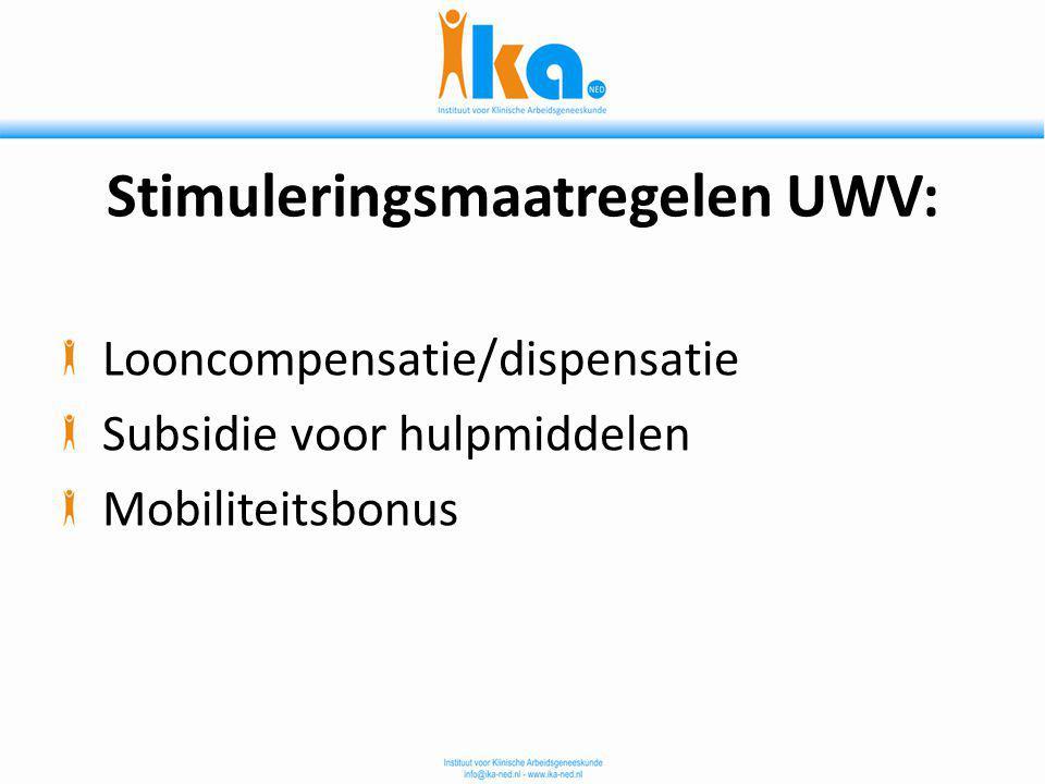 Stimuleringsmaatregelen UWV: Looncompensatie/dispensatie Subsidie voor hulpmiddelen Mobiliteitsbonus