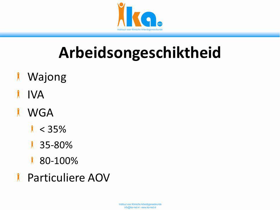 Arbeidsongeschiktheid Wajong IVA WGA < 35% 35-80% 80-100% Particuliere AOV