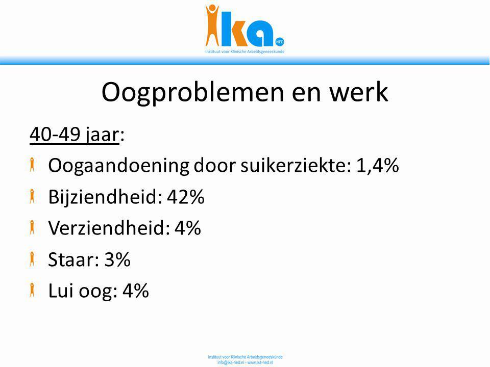 Oogproblemen en werk 40-49 jaar: Oogaandoening door suikerziekte: 1,4% Bijziendheid: 42% Verziendheid: 4% Staar: 3% Lui oog: 4%