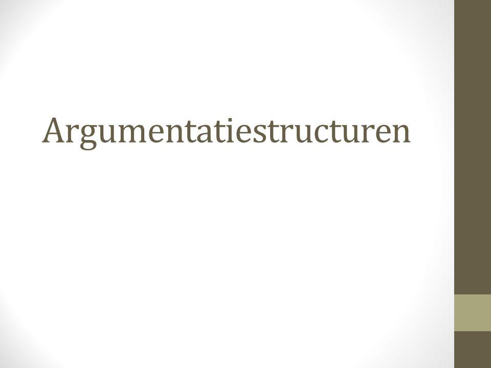 Betoog en structuren Zwak betoog =standpunt + 1 argument Sterk betoog=standpunt + veel argumenten Verschillende structuren om een sterk betoog op te bouwen: Enkelvoudig Meervoudig Nevenschikkend Onderschikkend