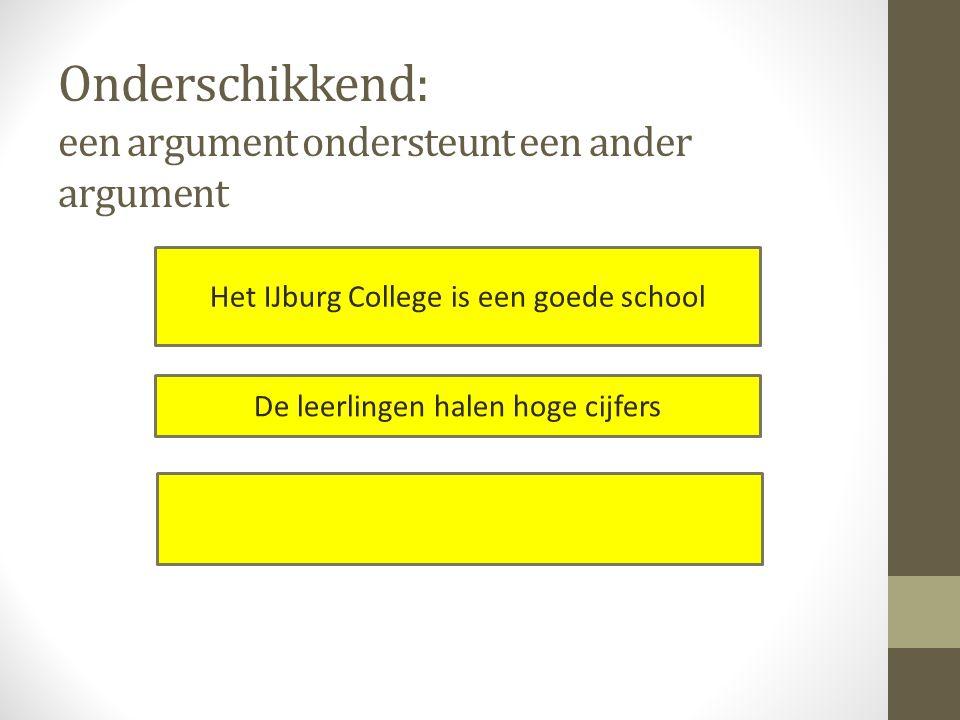 Onderschikkend: een argument ondersteunt een ander argument Het IJburg College is een goede school De leerlingen halen hoge cijfers