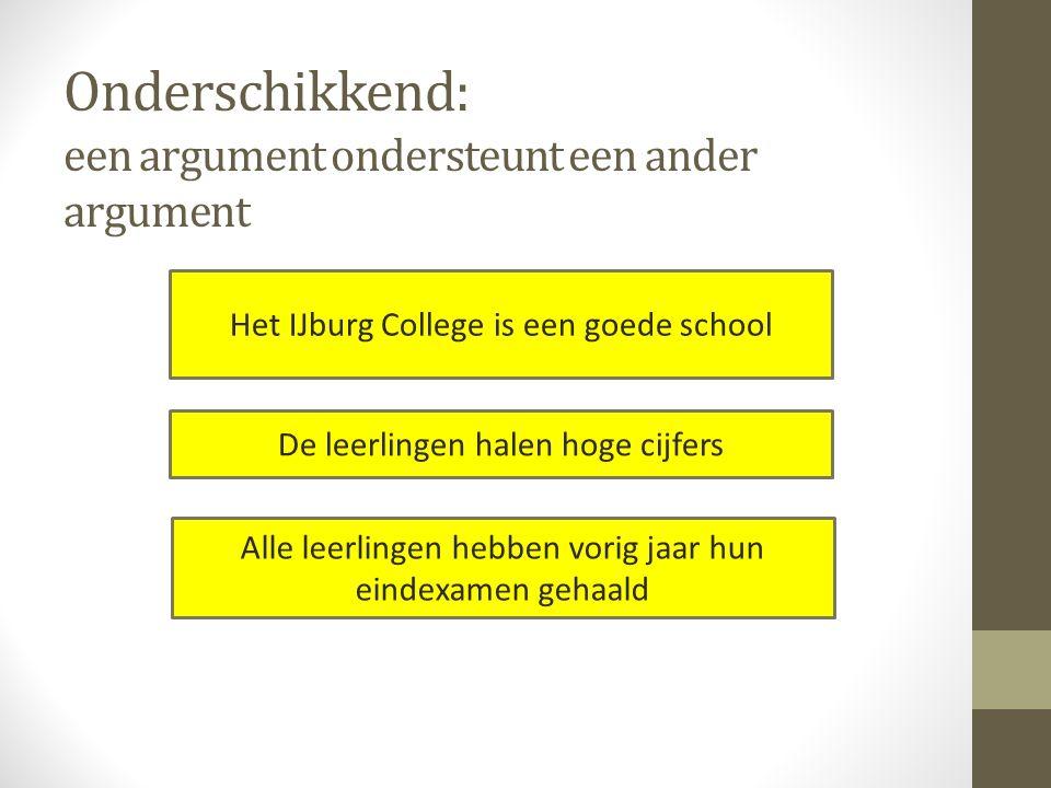 Onderschikkend: een argument ondersteunt een ander argument Het IJburg College is een goede school De leerlingen halen hoge cijfers Alle leerlingen he
