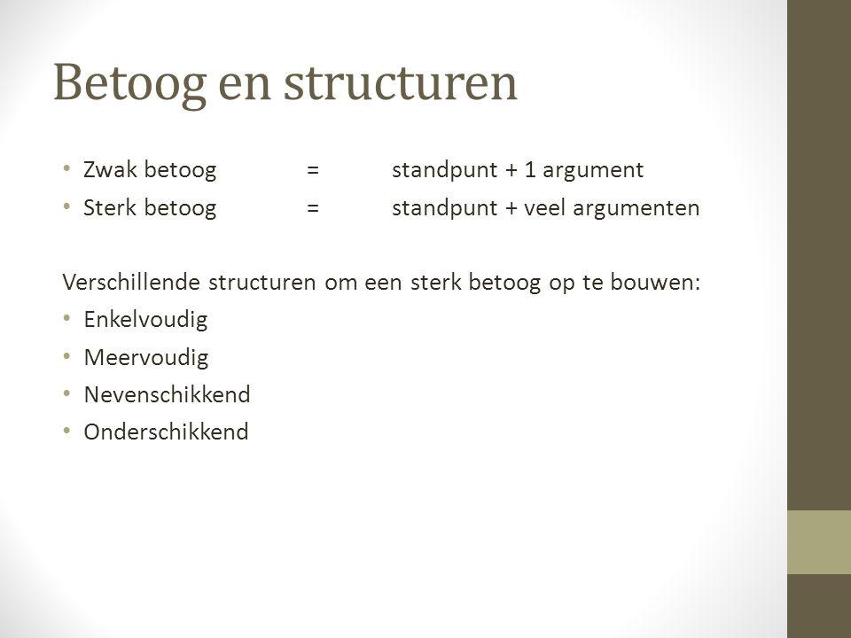 Betoog en structuren Zwak betoog =standpunt + 1 argument Sterk betoog=standpunt + veel argumenten Verschillende structuren om een sterk betoog op te b