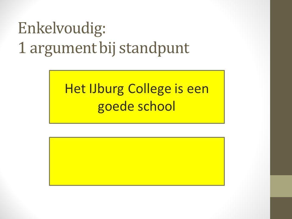 Enkelvoudig: 1 argument bij standpunt Het IJburg College is een goede school De leerlingen halen hoge cijfers