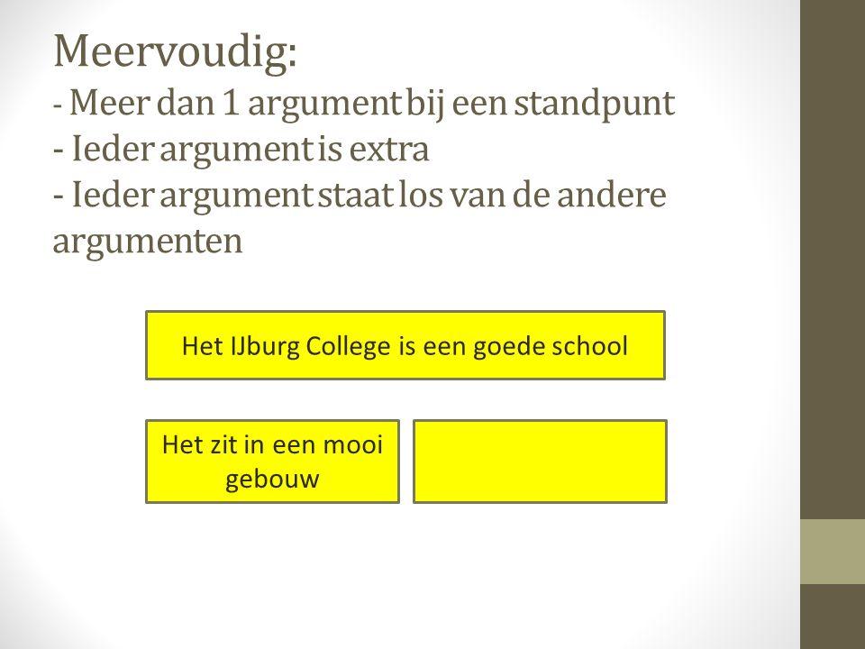 Nevenschikkend: twee deelargumenten vormen samen één argument ↑ Het IJburg College is een goede school In de bovenbouw hangt een fijne sfeer