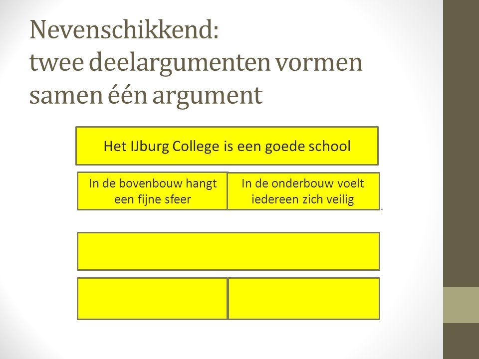 Nevenschikkend: twee deelargumenten vormen samen één argument ↑ Het IJburg College is een goede school In de bovenbouw hangt een fijne sfeer In de ond