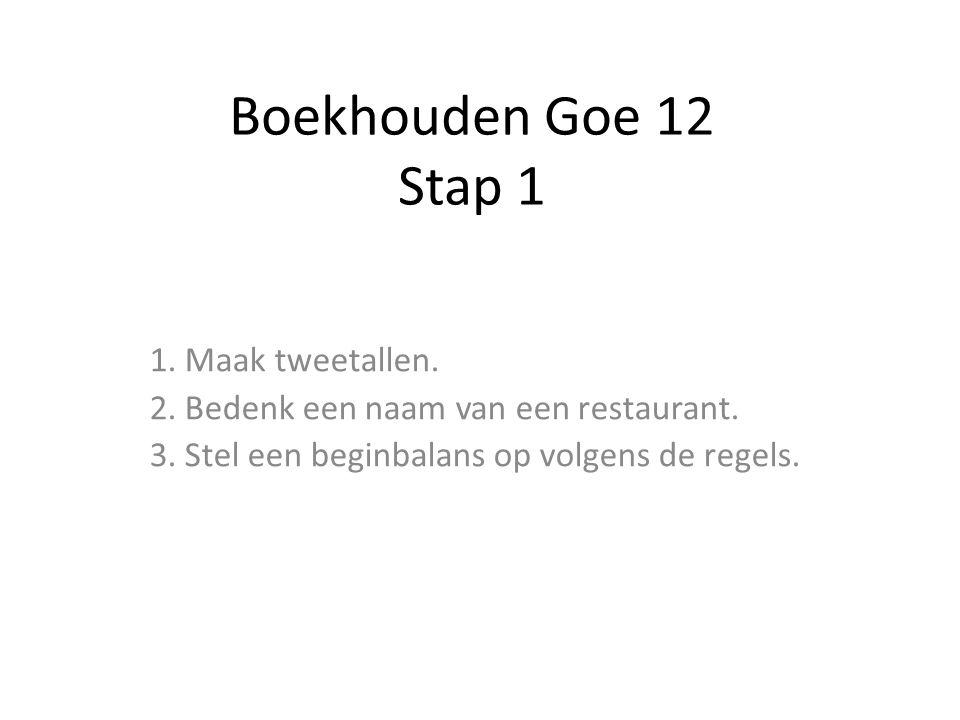 Boekhouden Goe 12 Stap 1 1. Maak tweetallen. 2. Bedenk een naam van een restaurant.