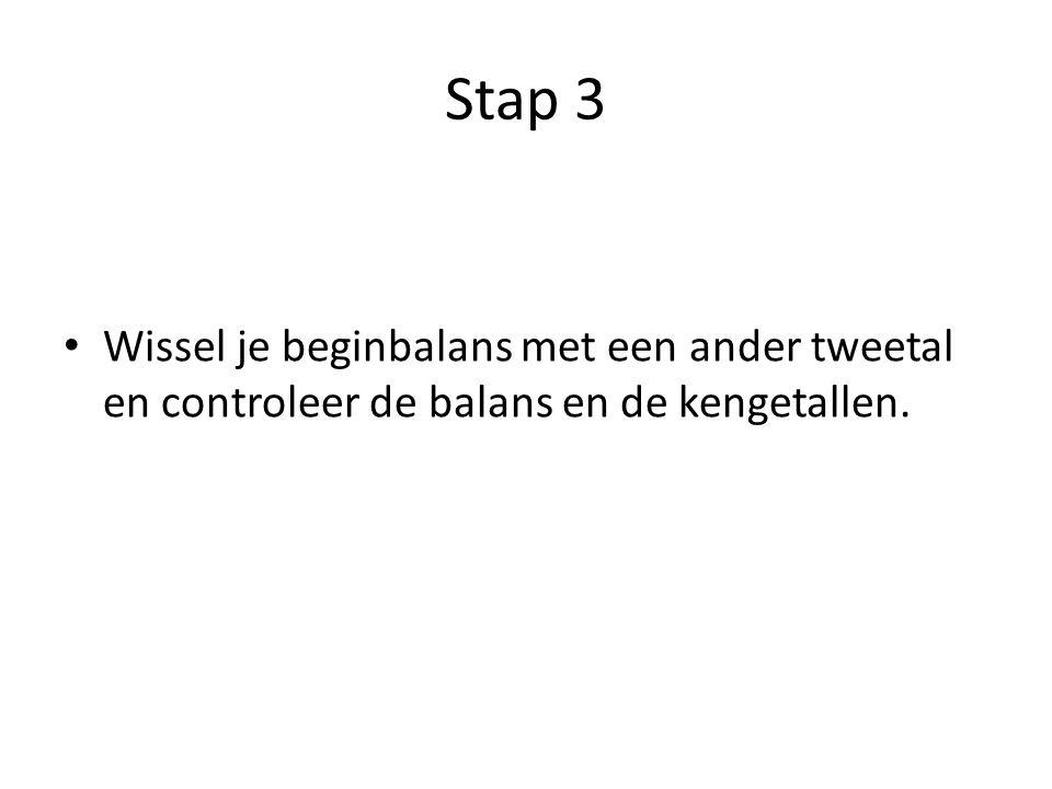 Stap 3 Wissel je beginbalans met een ander tweetal en controleer de balans en de kengetallen.