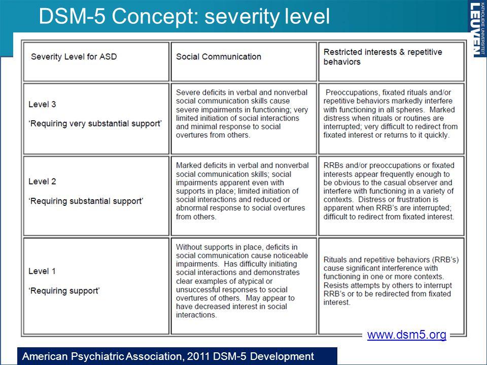 DSM-5 Concept: severity level Autismespectrumstoornissen Twee dimensies –Sociaal-communicatief –Beperkte en stereotype interesses/gedragingen (+ 1 ite