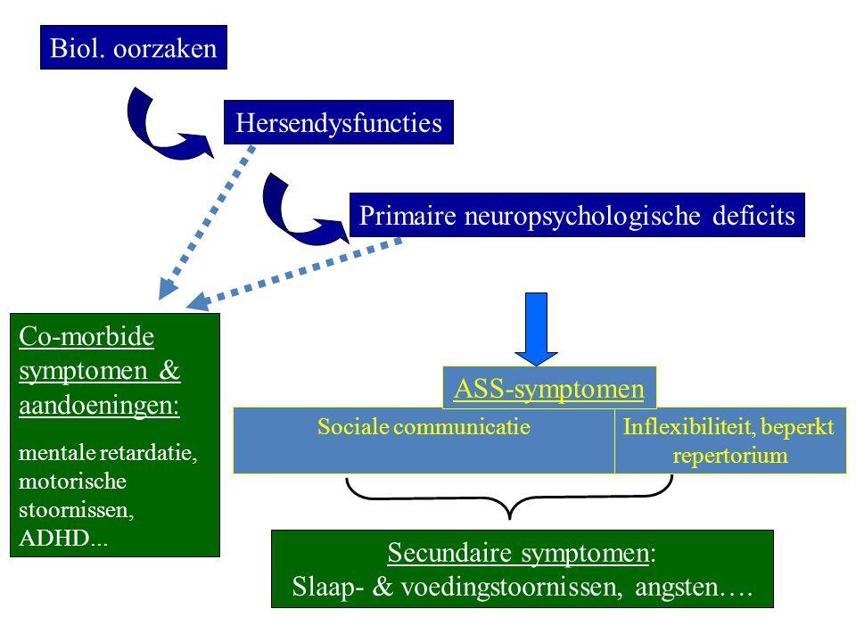 Biol. oorzaken Hersendysfuncties Primaire neuropsychologische deficits Sociale communicatieInflexibiliteit, beperkt repertorium ASS-symptomen Co-morbi