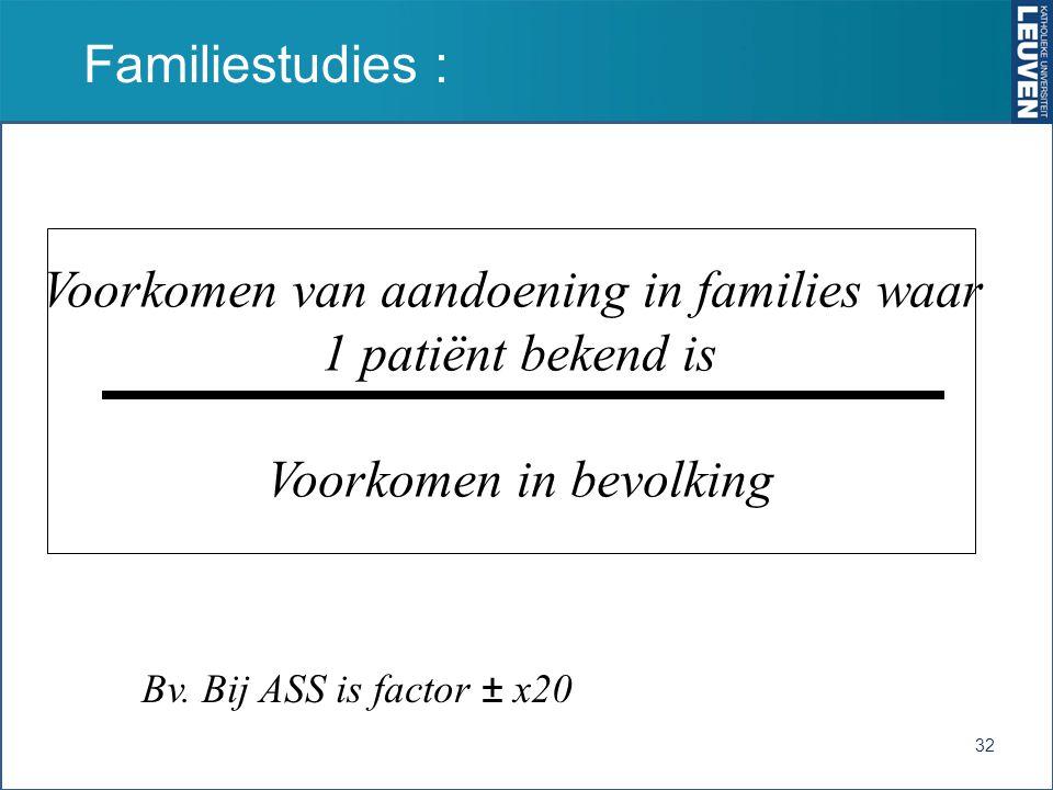 Familiestudies : 32 Voorkomen van aandoening in families waar 1 patiënt bekend is Voorkomen in bevolking Bv. Bij ASS is factor ± x20