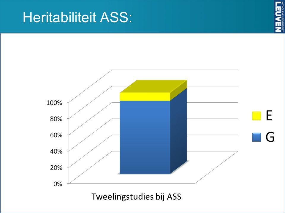 Heritabiliteit ASS: Tweelingstudies bij ASS