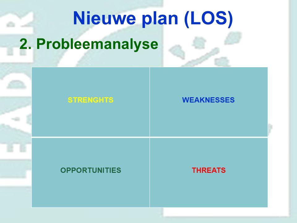 Nieuwe plan (LOS) 2.Probleemanalyse STRENGHTSWEAKNESSES OPPORTUNITIESTHREATS