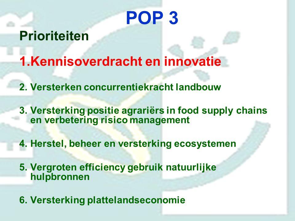 POP 3 Prioriteiten 1.Kennisoverdracht en innovatie 2.Versterken concurrentiekracht landbouw 3.Versterking positie agrariërs in food supply chains en v