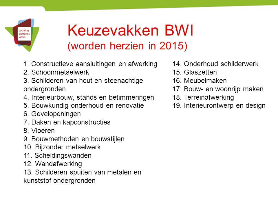 Keuzevakken BWI (worden herzien in 2015) 1. Constructieve aansluitingen en afwerking 2. Schoonmetselwerk 3. Schilderen van hout en steenachtige onderg