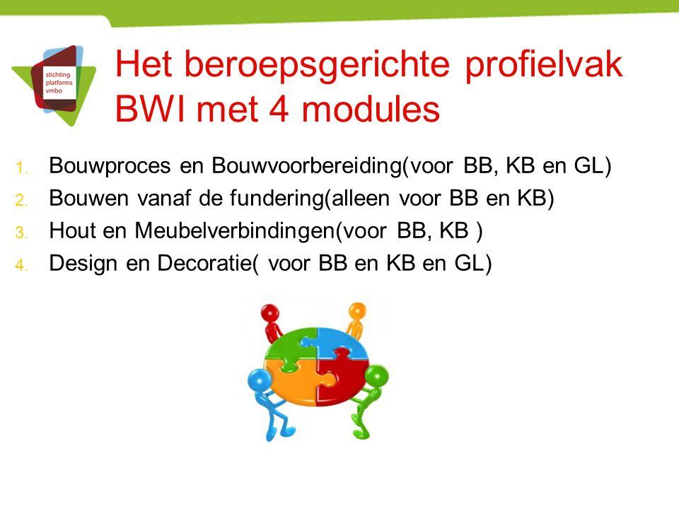 Het beroepsgerichte profielvak BWI met 4 modules 1. Bouwproces en Bouwvoorbereiding(voor BB, KB en GL) 2. Bouwen vanaf de fundering(alleen voor BB en